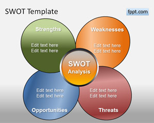 Butterfly SWOT Diagram for PowerPoint