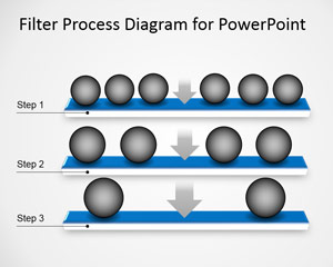 Free Simple Process Diagram Template for PowerPoint
