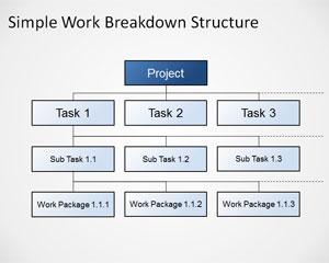 simple-work-breakdown-structure
