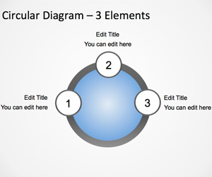 Free Circular Diagram Template for PowerPoint
