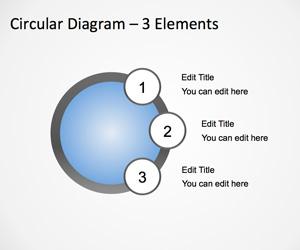 Orbit PPT Template slide design